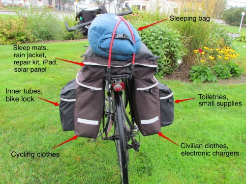 Panniers and their contents